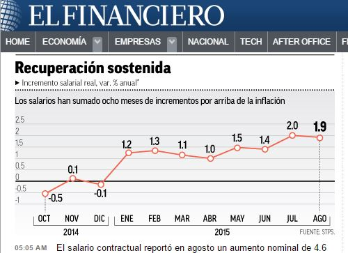 elfinanciero