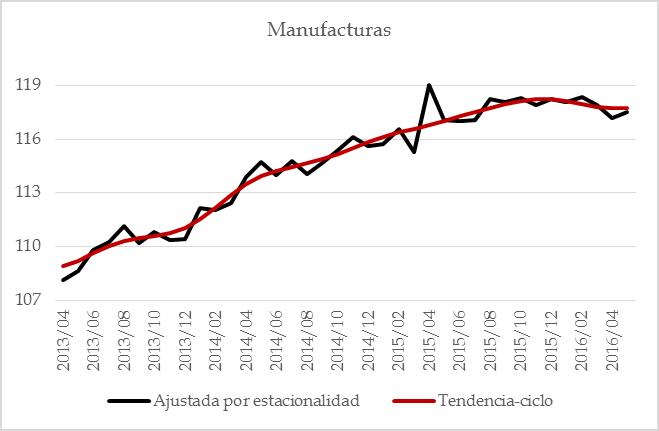 manufacturas 201607 – 01