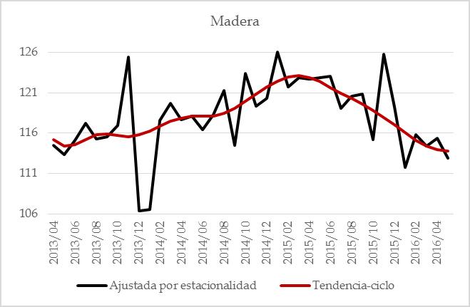 manufacturas 201607 – 08 madera