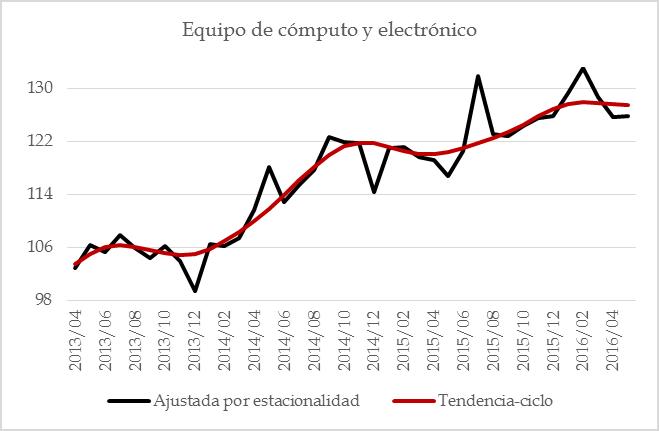 manufacturas 201607 – 11 eqcompelect