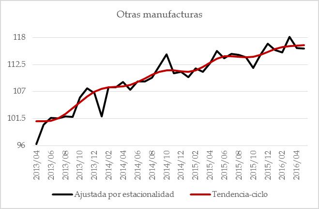 manufacturas 201607 – 22 otras manf