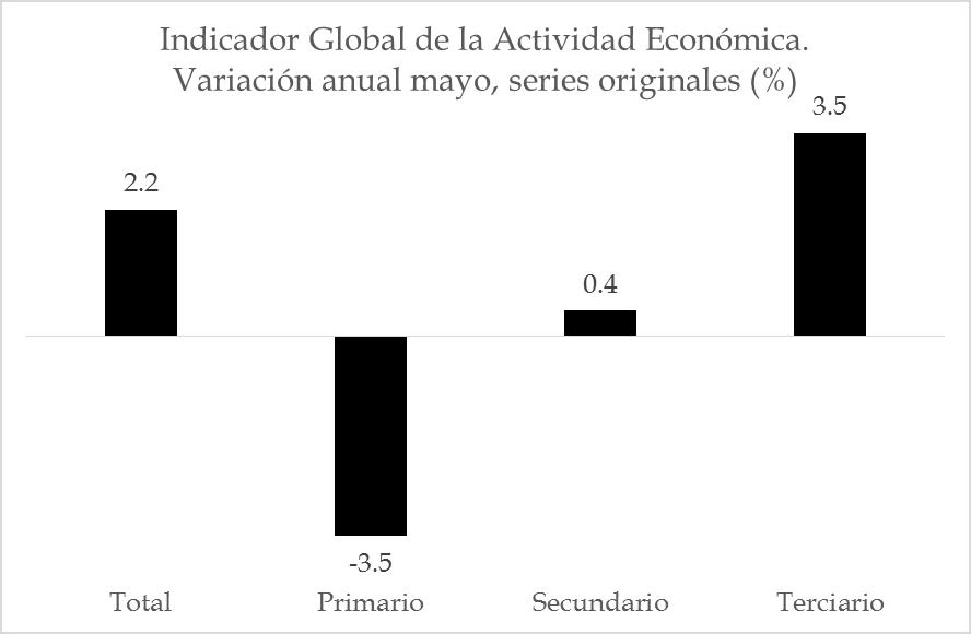 Tendencias 2016_06_26 (0)